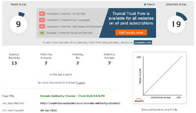 Majestic SEO, Trust Flow, Citation Flow – Check Website Trust