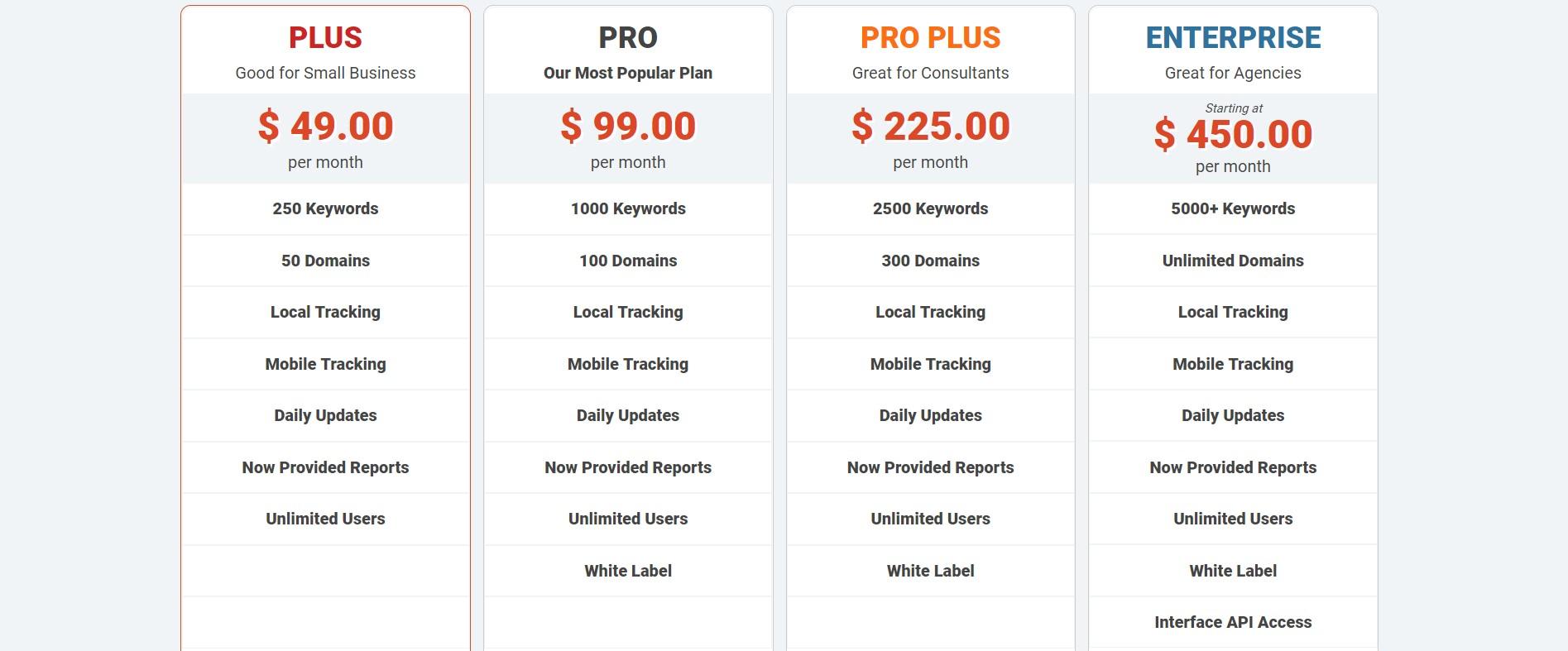 AuthorityLabs-price-3